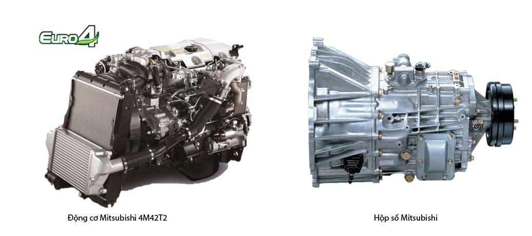 Giới thiệu xe tải FUSO CANTER 7.5 TẤN